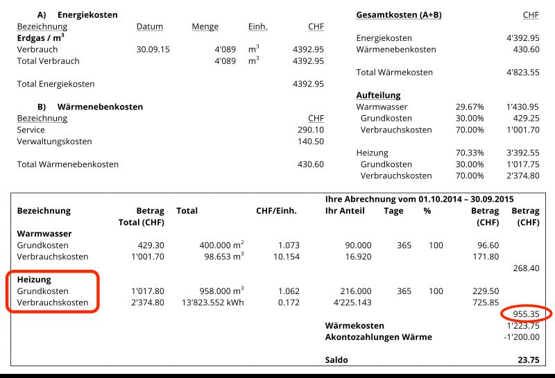 Wie Funktioniert Die Heiznebenkosten Abrechnung Heizkostentest Ch